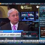 Major Averages At Two And Half Week Lows