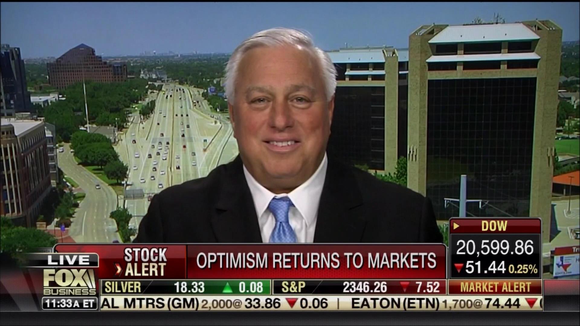 Stock Market Optimism Returns