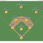 Baseball's Similarities to Investing