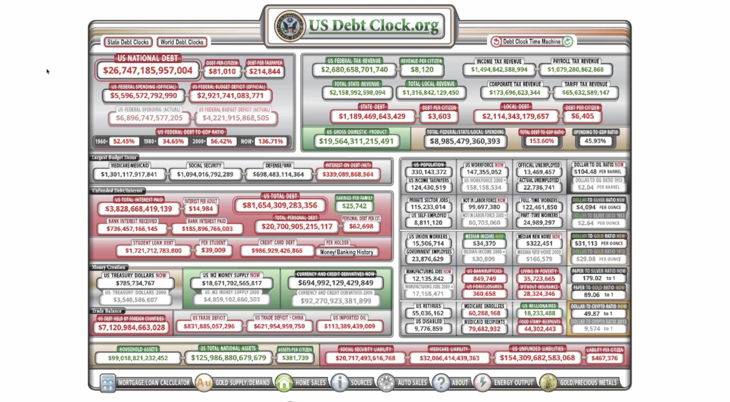 Our National Debt is Unsustainable and No One is Talking About It