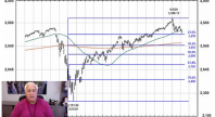 Take Today as a Warning…Stocks Trade Below 50 Day Average